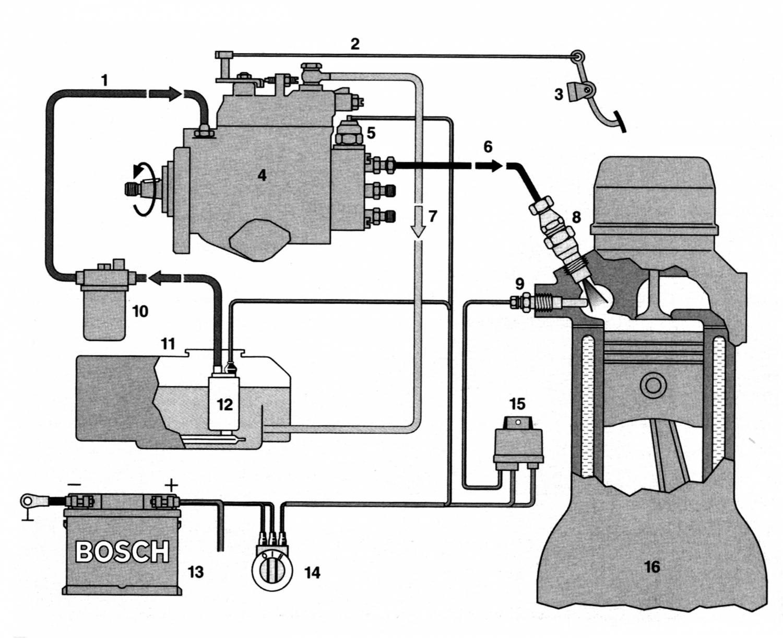 Принципиальная схема dendy